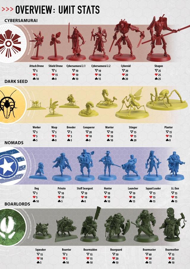 faction info